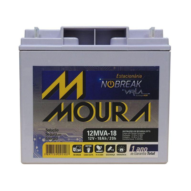 1-Bateria-Solar-Mour